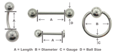 Piercing measuring guide - how to measure body piercing jewellery